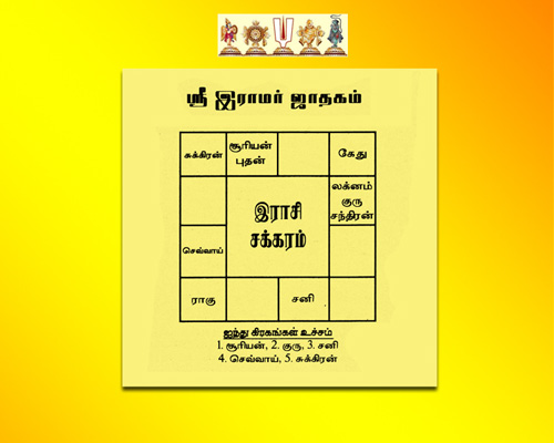 an introduction to the analysis of vishnu Shri shiva vishnu temple essay examples 152 total results an inside look at a hindu temple an introduction to the history of the shri shiva vishnu temple 394.